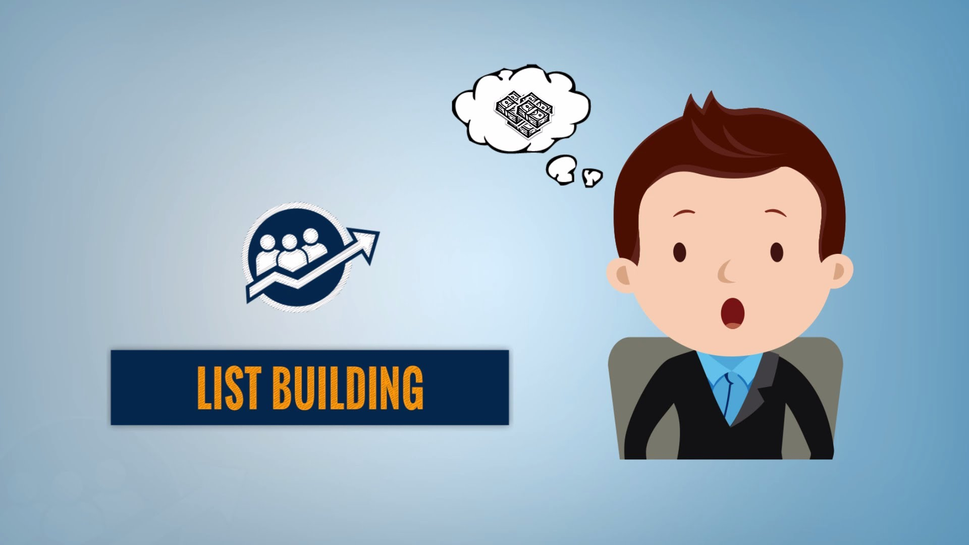 List Building in 5 Easy Steps